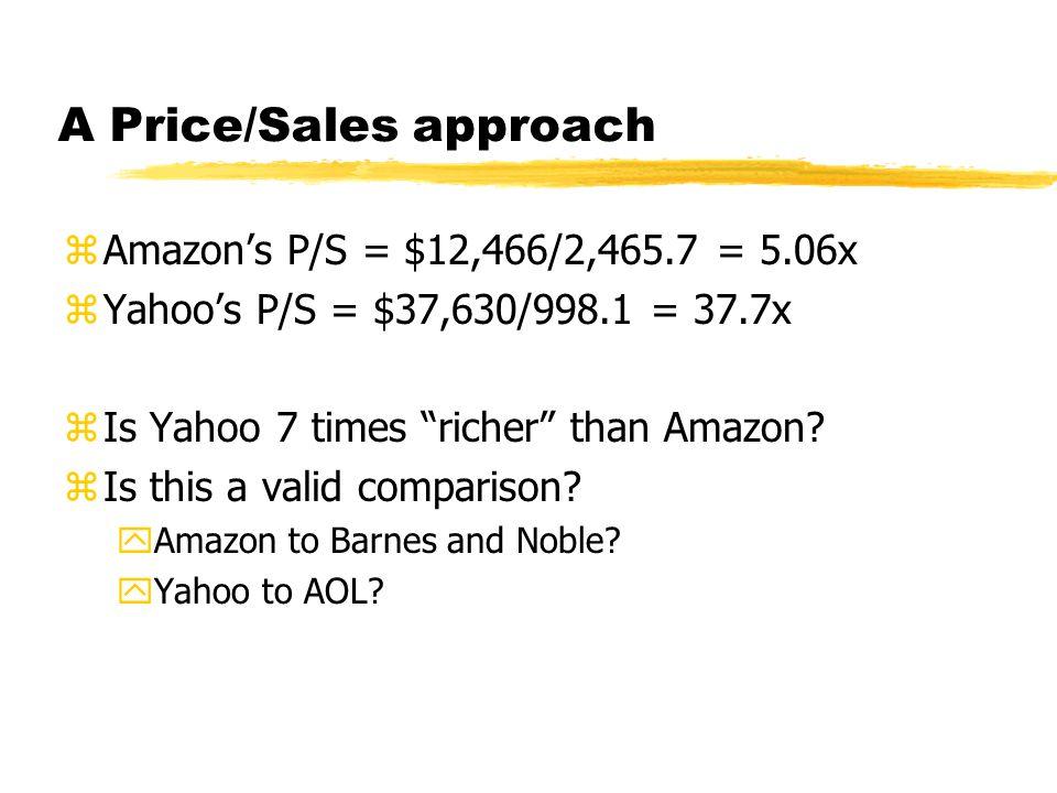 A Price/Sales approach zAmazon's P/S = $12,466/2,465.7 = 5.06x zYahoo's P/S = $37,630/998.1 = 37.7x zIs Yahoo 7 times richer than Amazon.