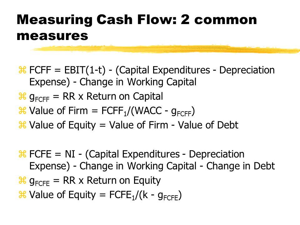 Measuring Cash Flow: 2 common measures zFCFF = EBIT(1-t) - (Capital Expenditures - Depreciation Expense) - Change in Working Capital zg FCFF = RR x Re