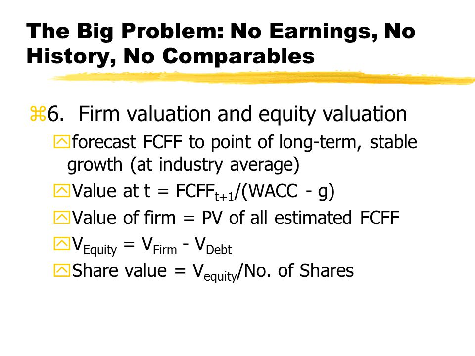 The Big Problem: No Earnings, No History, No Comparables z6.