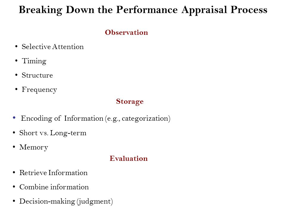 Breaking Down the Performance Appraisal Process Observation Selective Attention Timing Structure Frequency Storage Encoding of Information (e.g., cate