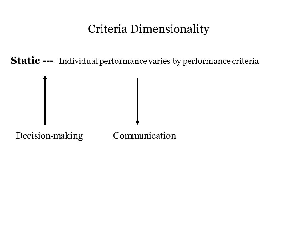 Criteria Dimensionality Decision-makingCommunication Static --- Individual performance varies by performance criteria