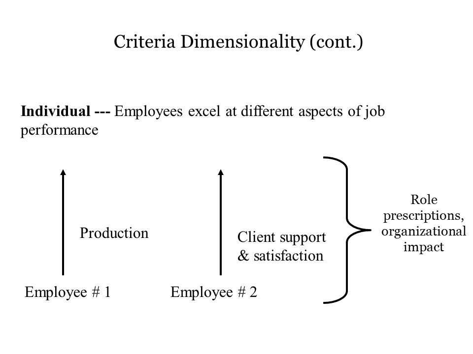 Criteria Dimensionality (cont.) Individual --- Employees excel at different aspects of job performance Employee # 1Employee # 2 Production Client supp