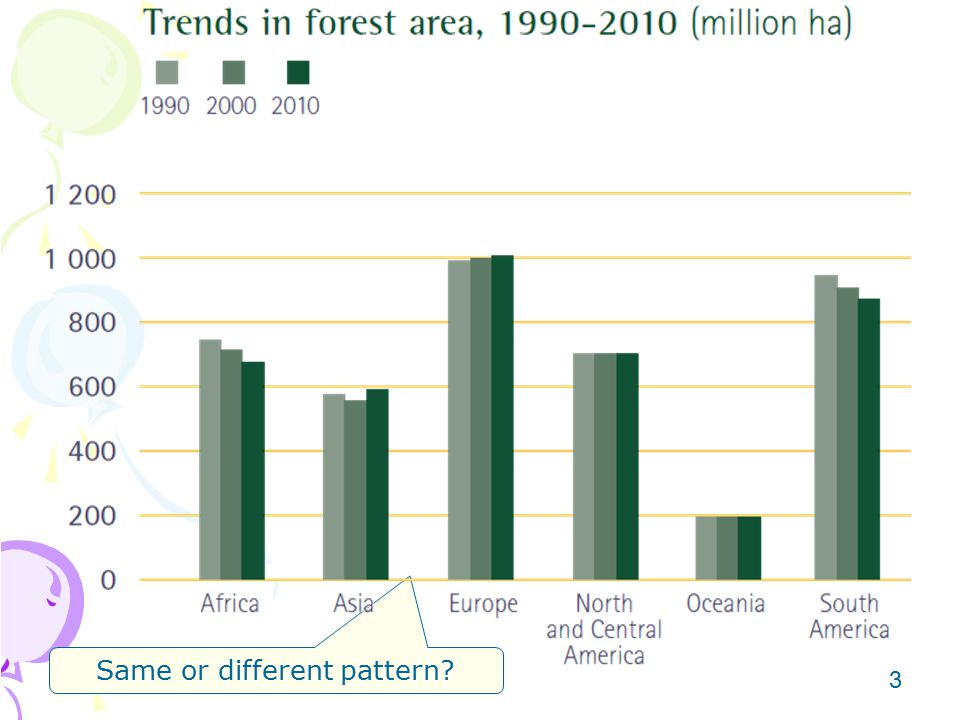4 What are the main causes of deforestation?