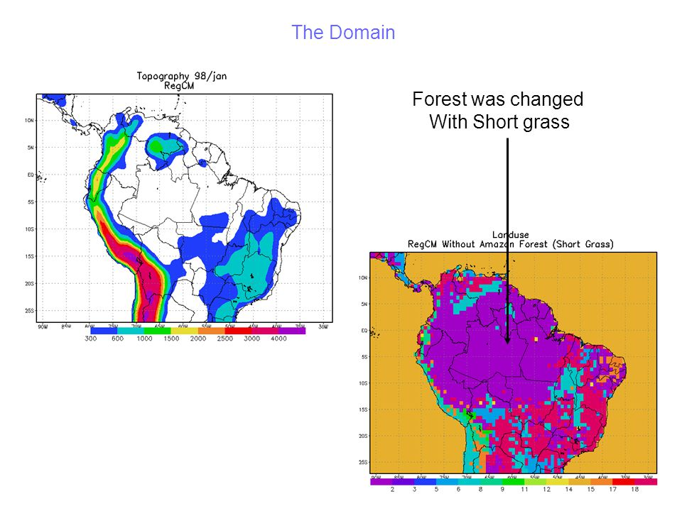 Total Precipitation: With Forest (EXP1) Underestimation of precipitation over the Amazon area Observed Simulated