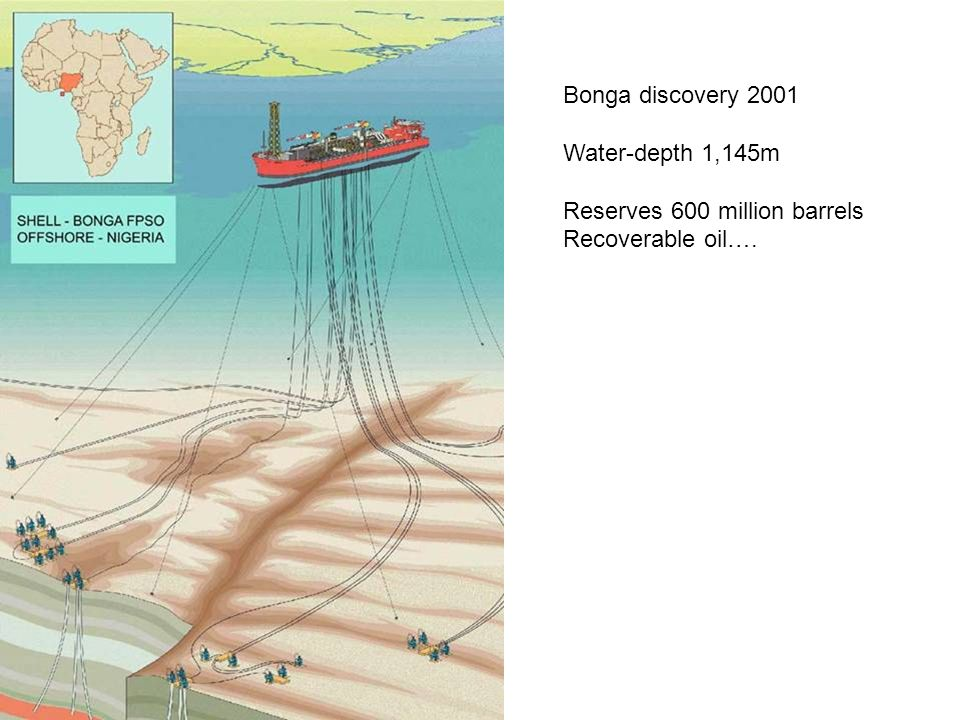 Bonga discovery 2001 Water-depth 1,145m Reserves 600 million barrels Recoverable oil….