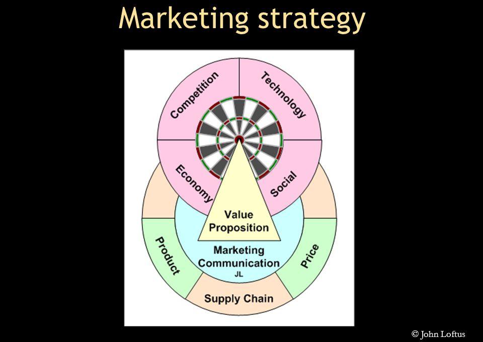 Marketing strategy © John Loftus