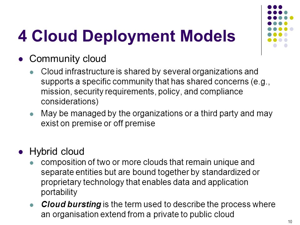 10 4 Cloud Deployment Models Community cloud Cloud infrastructure is shared by several organizations and supports a specific community that has shared