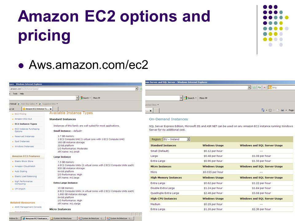 Amazon EC2 options and pricing Aws.amazon.com/ec2 19