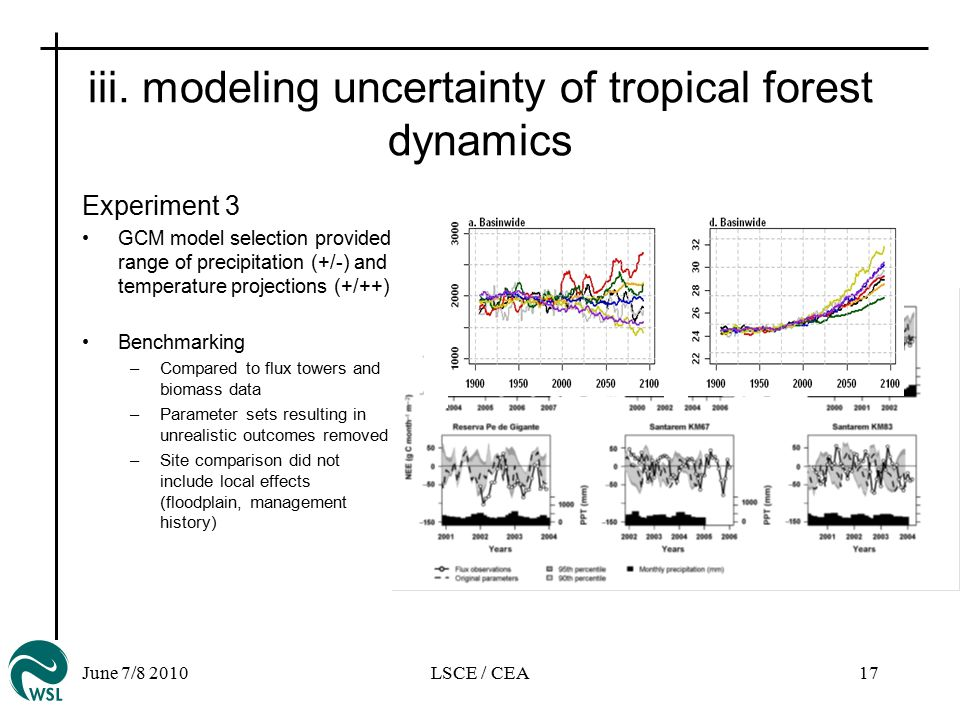 June 7/8 2010LSCE / CEA17 iii. modeling uncertainty of tropical forest dynamics Experiment 3 GCM model selection provided range of precipitation (+/-)