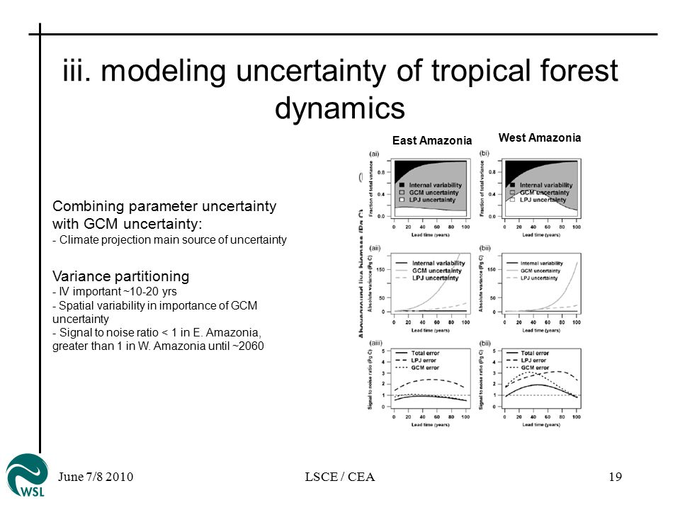 June 7/8 2010LSCE / CEA19 iii. modeling uncertainty of tropical forest dynamics Combining parameter uncertainty with GCM uncertainty: - Climate projec