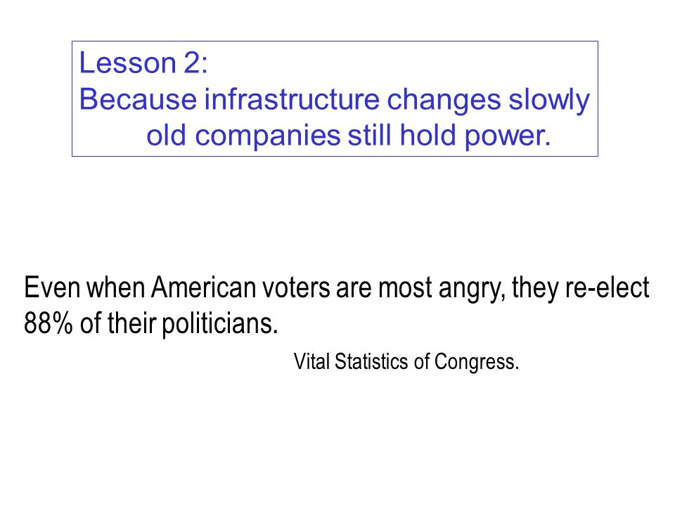 Even when American voters are most angry, they re-elect 88% of their politicians. Vital Statistics of Congress. Lesson 2: Because infrastructure chang