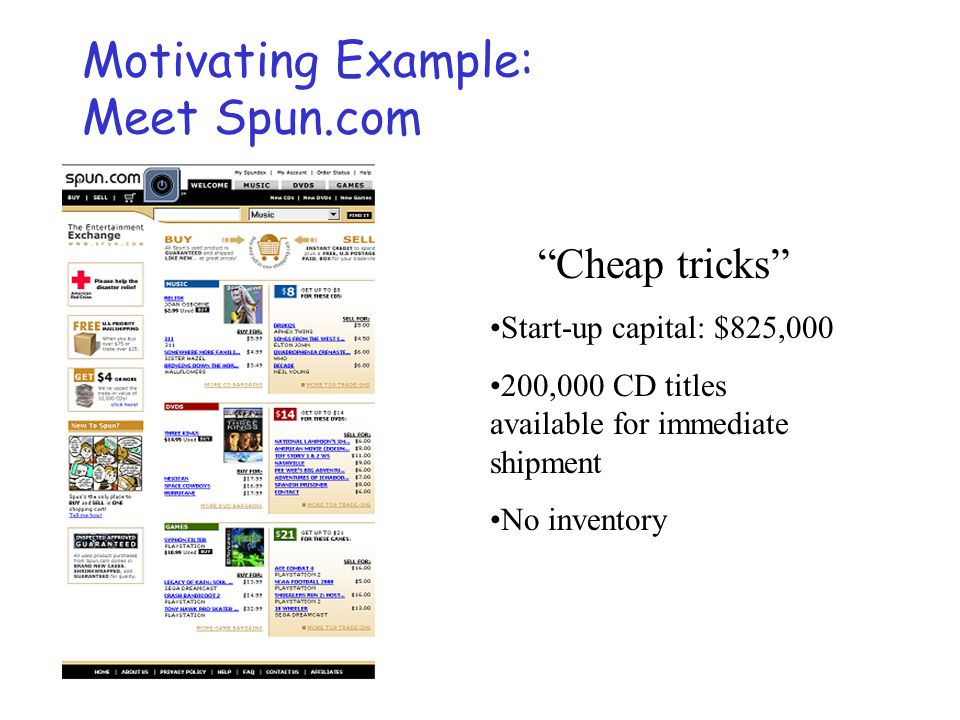 """Cheap tricks"" Start-up capital: $825,000 200,000 CD titles available for immediate shipment No inventory Motivating Example: Meet Spun.com"