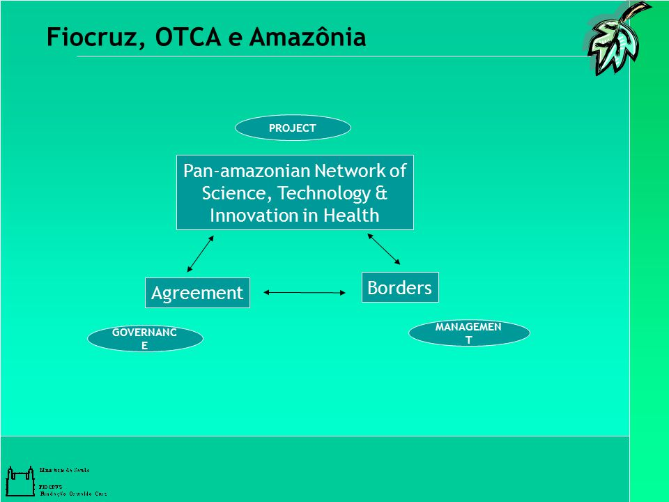 Pan-amazonian Network of Science, Technology & Innovation in Health Agreement Borders GOVERNANC E PROJECT MANAGEMEN T Fiocruz, OTCA e Amazônia