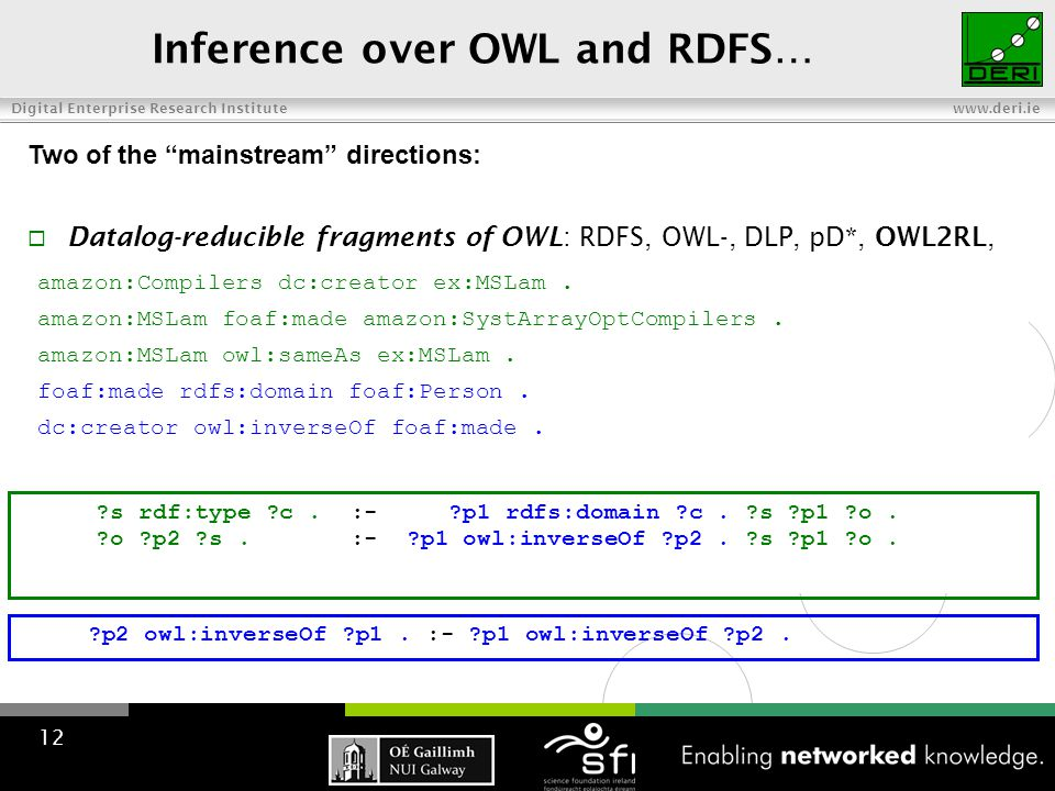 Digital Enterprise Research Institute www.deri.ie 12 Inference over OWL and RDFS… Two of the mainstream directions:  Datalog-reducible fragments of OWL: RDFS, OWL-, DLP, pD*, OWL2RL, amazon:Compilers dc:creator ex:MSLam.
