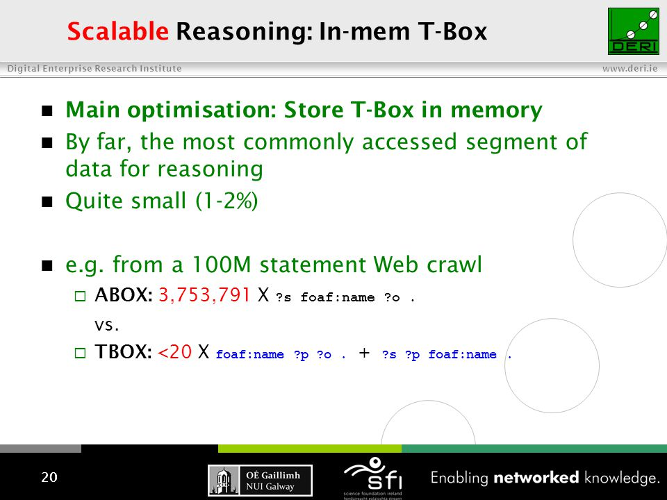 Digital Enterprise Research Institute www.deri.ie 20 Scalable Reasoning: In-mem T-Box Main optimisation: Store T-Box in memory By far, the most commonly accessed segment of data for reasoning Quite small (1-2%) e.g.