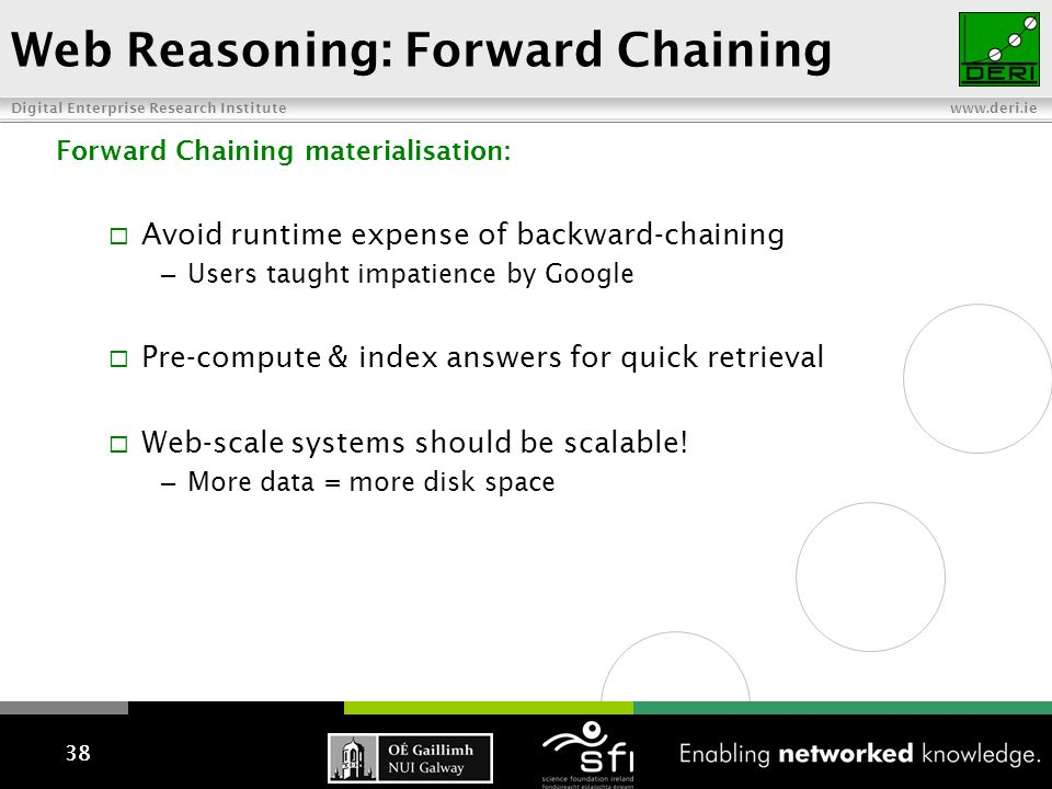 Digital Enterprise Research Institute www.deri.ie 38 Web Reasoning: Forward Chaining 38 Forward Chaining materialisation:  Avoid runtime expense of backward-chaining – Users taught impatience by Google  Pre-compute & index answers for quick retrieval  Web-scale systems should be scalable.