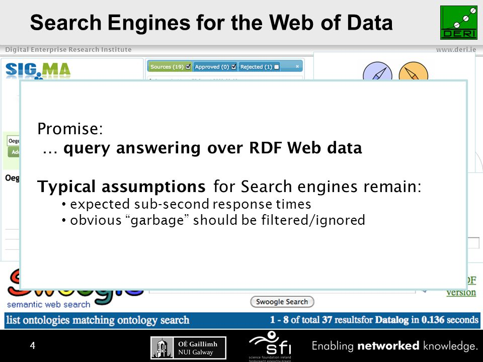 Digital Enterprise Research Institute www.deri.ie 5 Simplified added value proposition of Semantic Search… 5 Fig 1: RDF Web Dataset explicit data RDF implicit data.