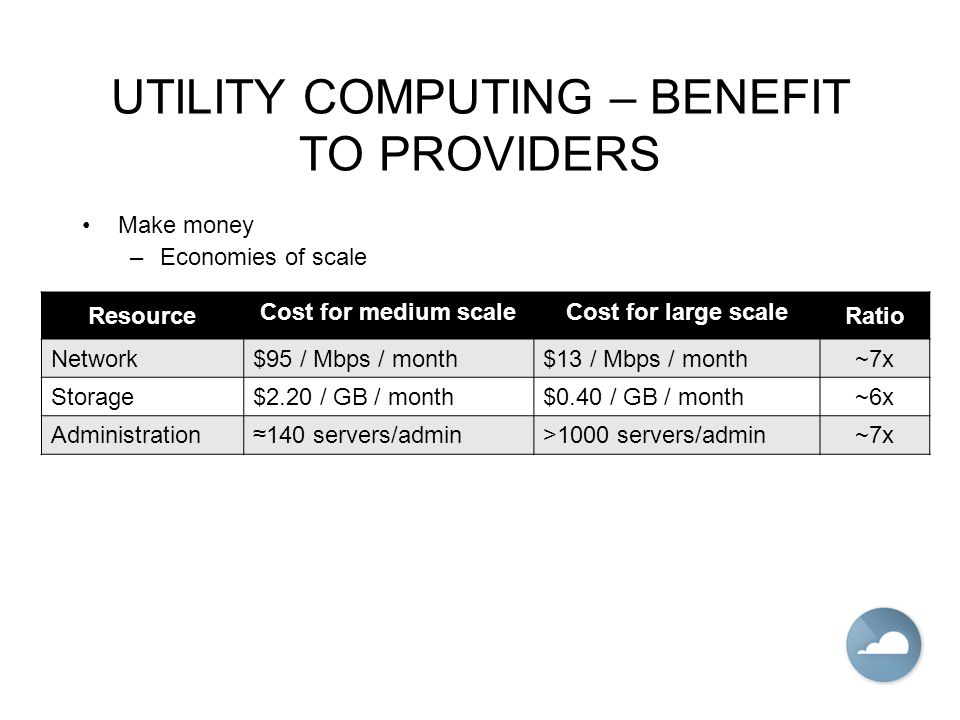 UTILITY COMPUTING – BENEFIT TO PROVIDERS Make money –Economies of scale Resource Cost for medium scaleCost for large scale Ratio Network$95 / Mbps / month$13 / Mbps / month~7x Storage$2.20 / GB / month$0.40 / GB / month~6x Administration≈140 servers/admin>1000 servers/admin~7x
