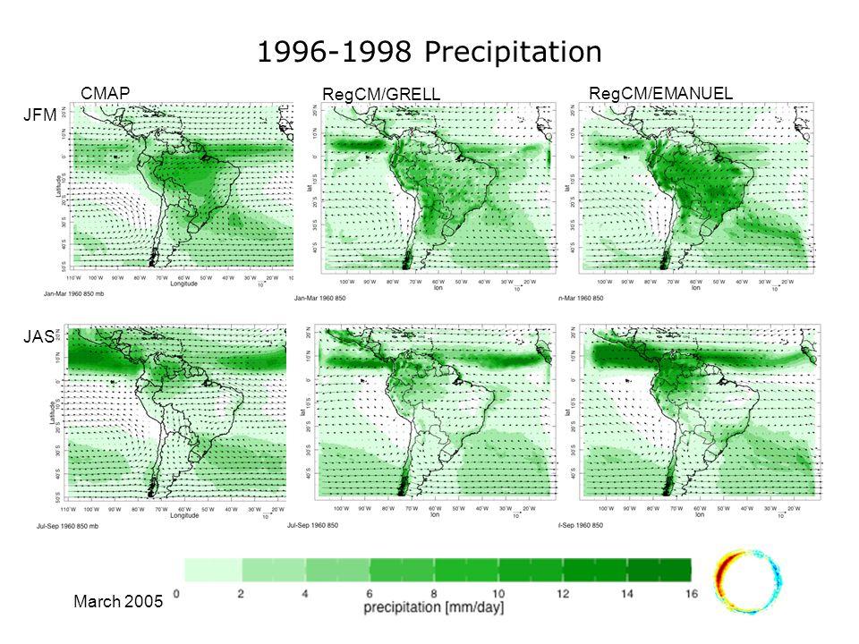 March 2005VAMOS/MESA 1996-1998 Precipitation CMAP JFM JAS RegCM/EMANUEL RegCM/GRELL