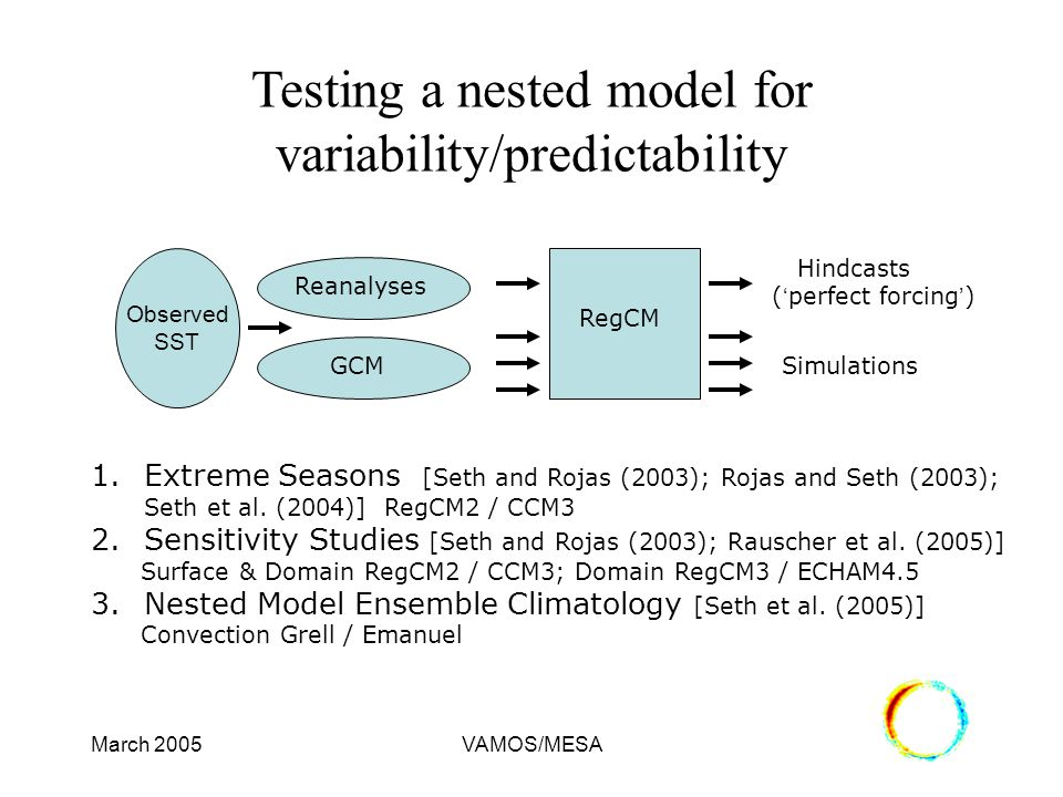 March 2005VAMOS/MESA Testing a nested model for variability/predictability Hindcasts ( ' perfect forcing ' ) 1.Extreme Seasons [Seth and Rojas (2003);