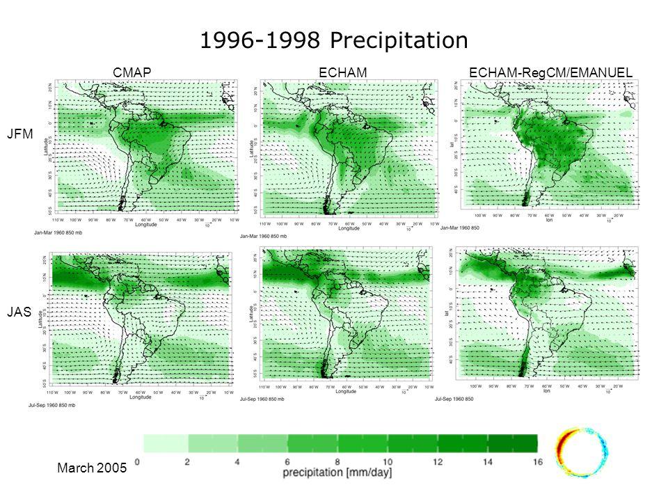 March 2005VAMOS/MESA 1996-1998 Precipitation CMAP JFM JAS ECHAMECHAM-RegCM/EMANUEL
