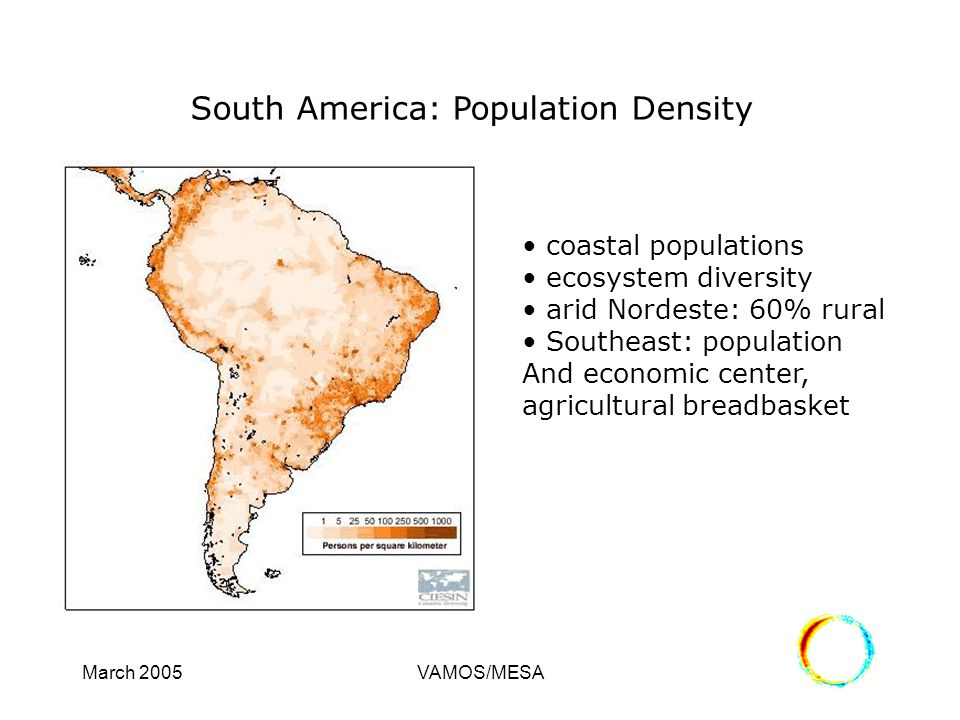 March 2005VAMOS/MESA South America: Population Density coastal populations ecosystem diversity arid Nordeste: 60% rural Southeast: population And econ