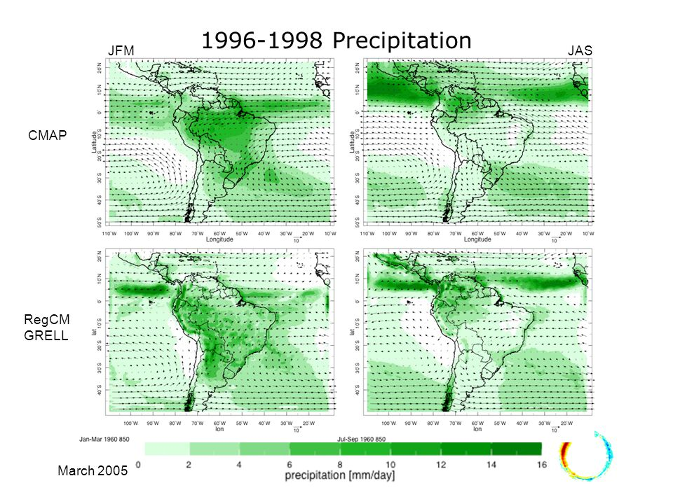 March 2005VAMOS/MESA 1996-1998 Precipitation CMAP RegCM GRELL JFMJAS