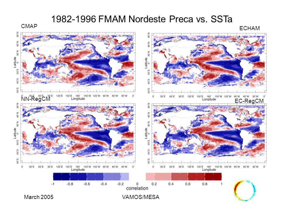 March 2005VAMOS/MESA 1982-1996 FMAM Nordeste Preca vs. SSTa CMAP ECHAM NN-RegCM EC-RegCM