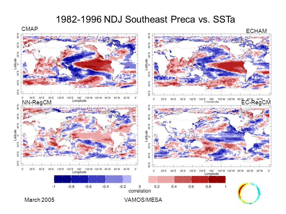March 2005VAMOS/MESA 1982-1996 NDJ Southeast Preca vs. SSTa CMAP ECHAM NN-RegCMEC-RegCM