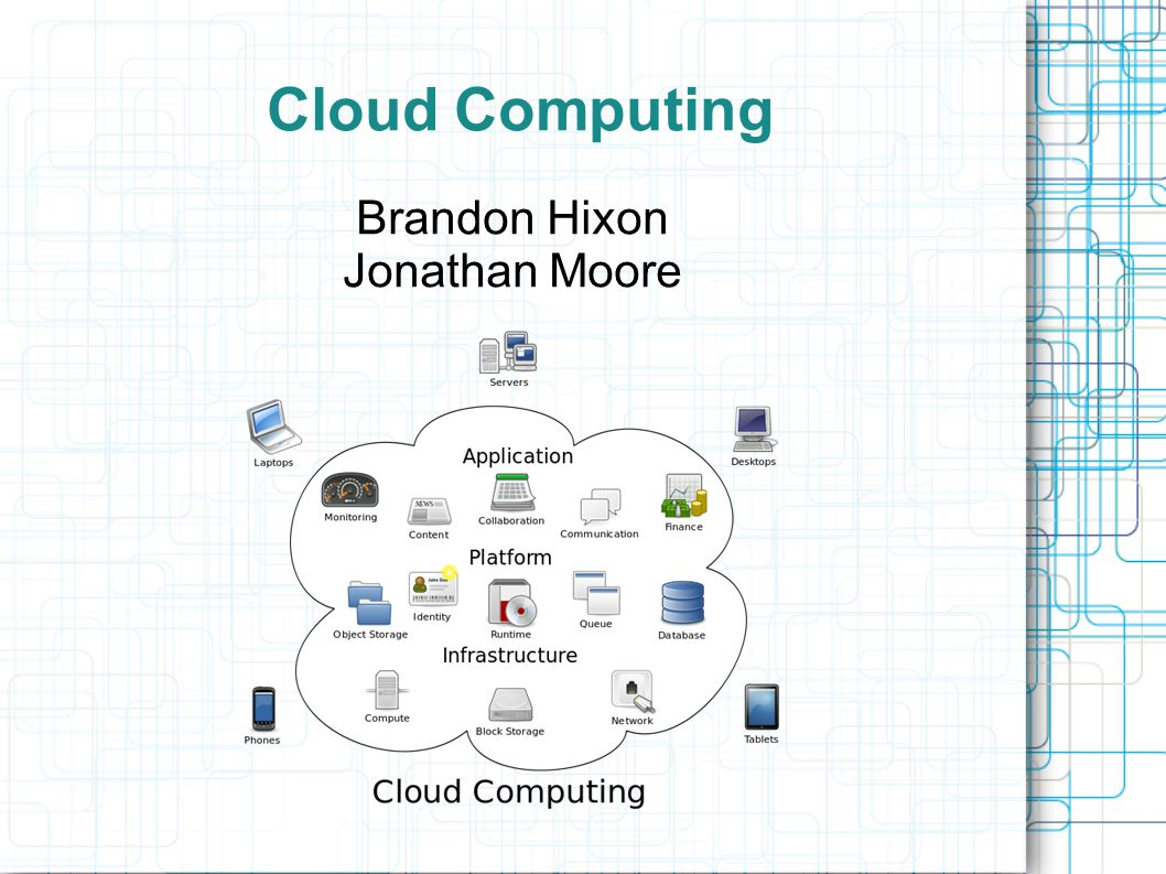 Cloud Computing Brandon Hixon What is Cloud Computing.
