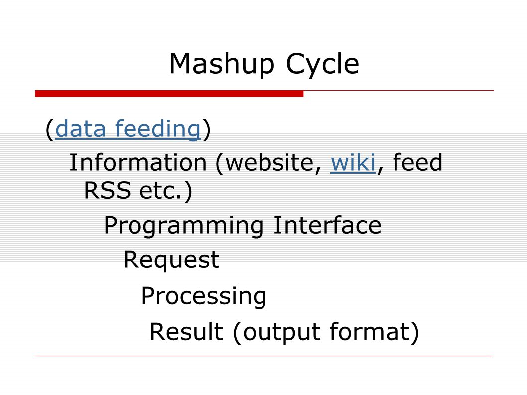 Mashup Cycle (data feeding)data feeding Information (website, wiki, feed RSS etc.)wiki Programming Interface Request Processing Result (output format)
