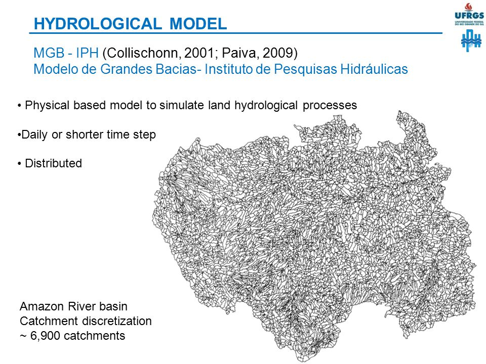 MGB-IPH HYDROLOGICAL MODEL Catchment i Downstream catchment Water and Energy balance
