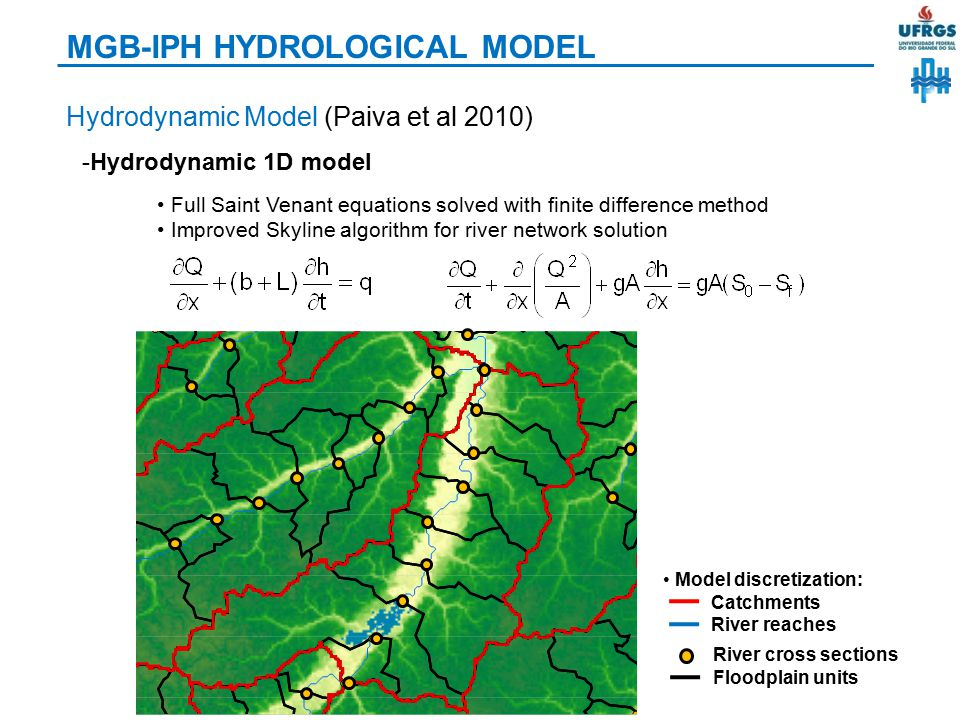 Hydrodynamic Model (Paiva et al 2010) - Flood inundation model: Simple Storage model v = 0 floodplains act only as storage areas horizontal water level river – floodplain lateral exchange: Model discretization: Catchments River reaches River cross sections Floodplain units MGB-IPH HYDROLOGICAL MODEL