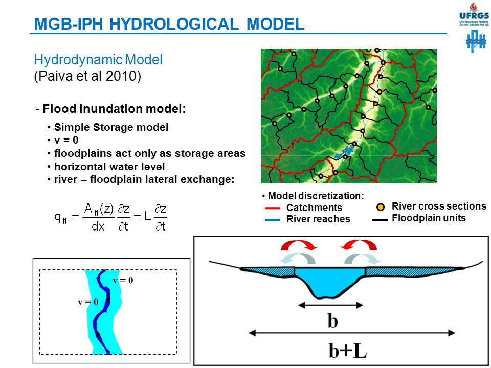 Terrain processing for model parameters Digital Elevation Model HydroSHEDS - Hydrological data and maps based on SHuttle Elevation Derivatives at multiple Scales (500 m resolution)
