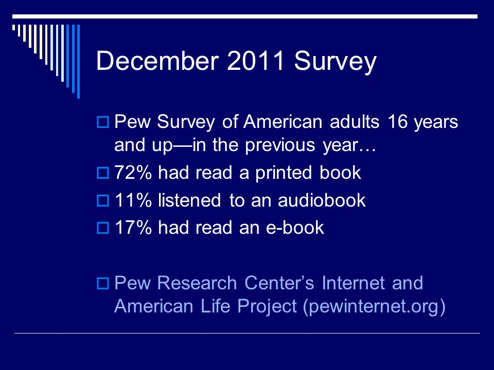 December 2011 Survey  Pew Survey of American adults 16 years and up—in the previous year…  72% had read a printed book  11% listened to an audiobook  17% had read an e-book  Pew Research Center's Internet and American Life Project (pewinternet.org)