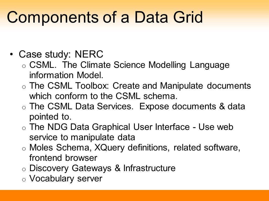 Components Diagram