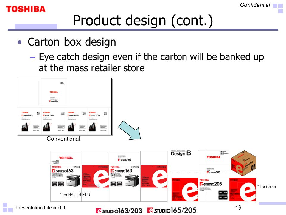 Presentation File ver1.1 Confidential 19 Carton box design – Eye catch design even if the carton will be banked up at the mass retailer store * for China Conventional * for NA and EUR Product design (cont.)