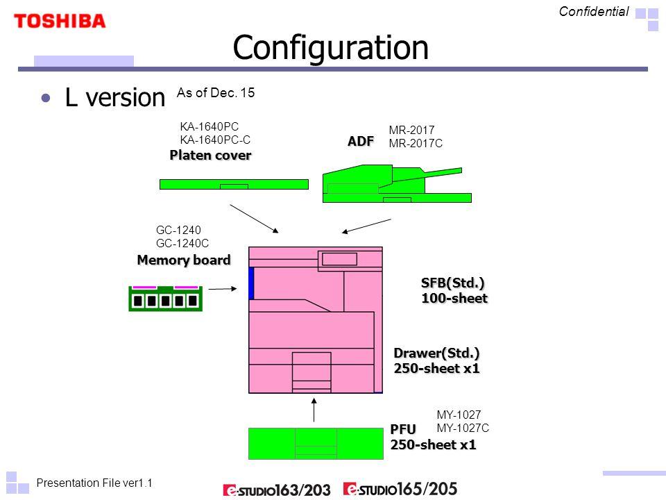 Presentation File ver1.1 Confidential Configuration L version Platen cover ADFPFU 250-sheet x1 Drawer(Std.) SFB(Std.)100-sheet Memory board KA-1640PC KA-1640PC-C MR-2017 MR-2017C MY-1027 MY-1027C GC-1240 GC-1240C As of Dec.