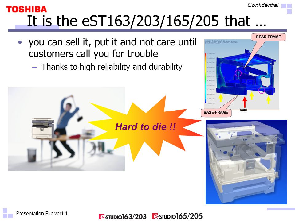 Presentation File ver1.1 Confidential It is the eST163/203/165/205 that … you can sell it, put it and not care until customers call you for trouble – Thanks to high reliability and durability Hard to die !!
