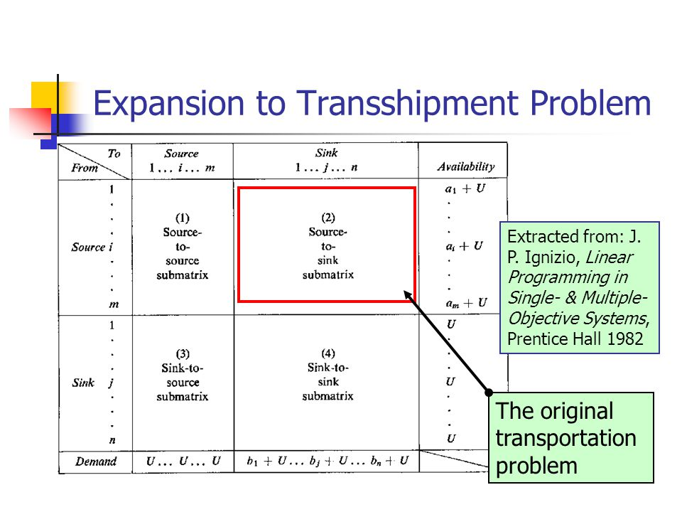 Expansion to Transshipment Problem Extracted from: J.