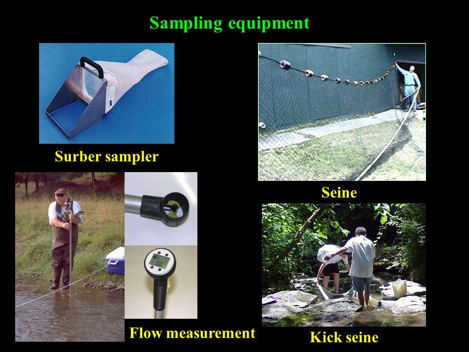 Surber sampler Seine Kick seine Sampling equipment Flow measurement