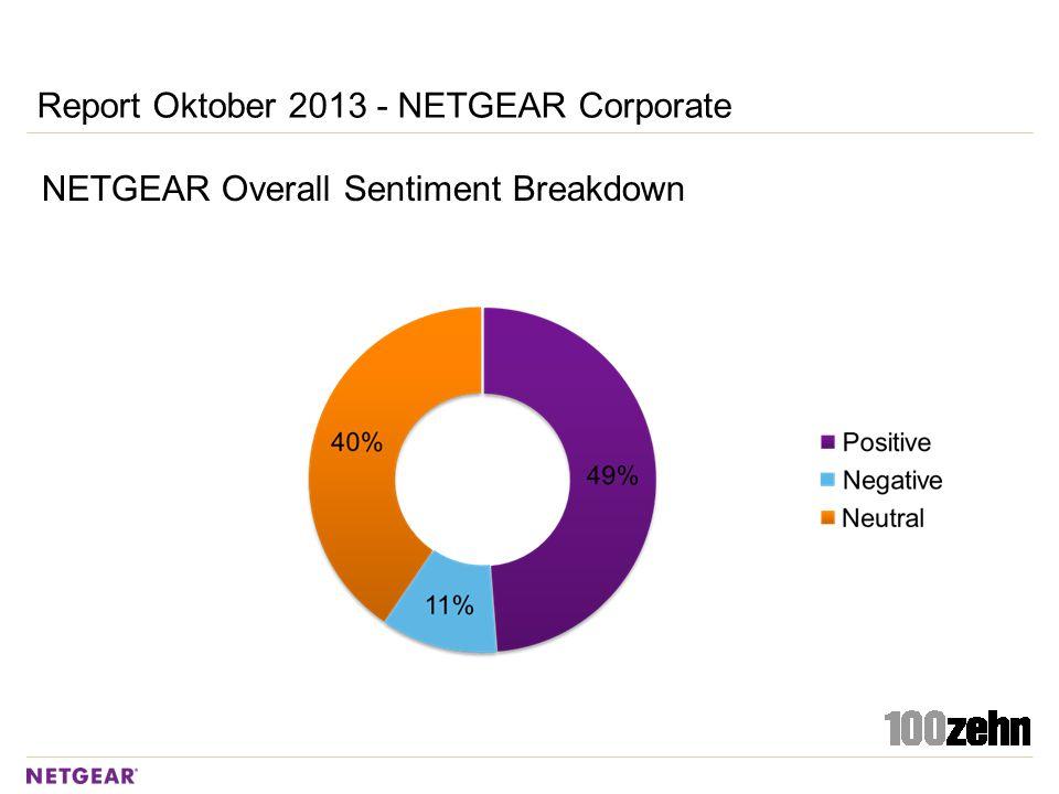 Report Oktober 2013 - NETGEAR Corporate NETGEAR Overall Sentiment Breakdown