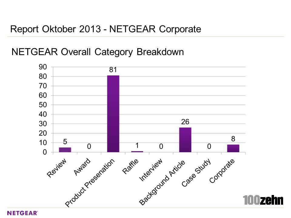 Report Oktober 2013 - NETGEAR Corporate NETGEAR Overall Category Breakdown