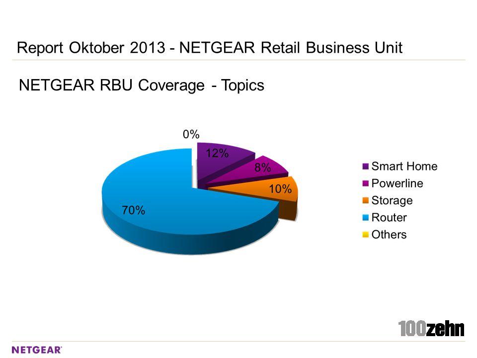 NETGEAR RBU Coverage - Topics Report Oktober 2013 - NETGEAR Retail Business Unit