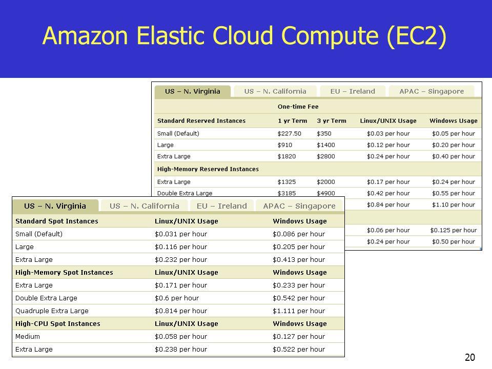 Amazon Elastic Cloud Compute (EC2) 20