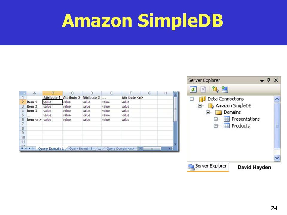 Amazon SimpleDB 24