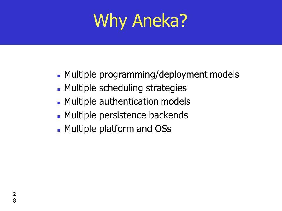 28 Why Aneka.