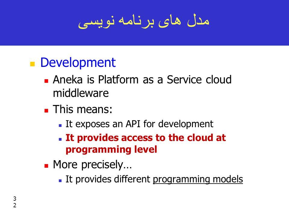 32 مدل های برنامه نویسی Development Aneka is Platform as a Service cloud middleware This means: It exposes an API for development It provides access to the cloud at programming level More precisely… It provides different programming models