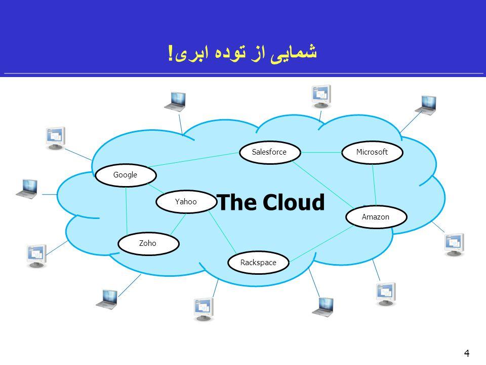 4 شمایی از توده ابری ! The Cloud Microsoft Amazon Yahoo Zoho Google Salesforce Rackspace