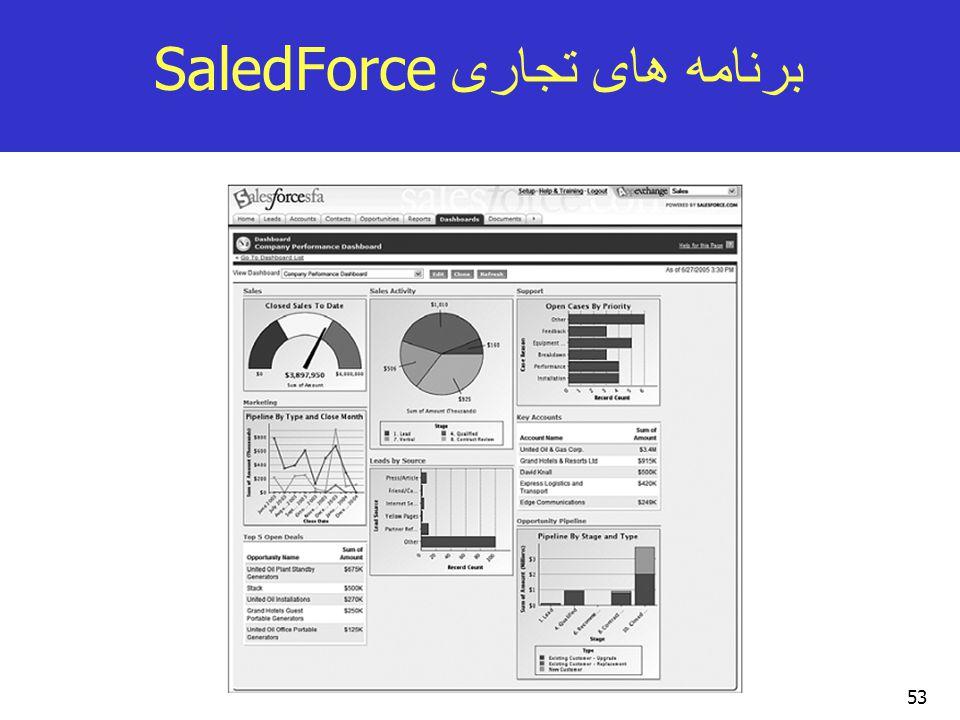 برنامه های تجاری SaledForce 53